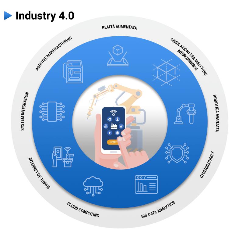Img1ai-chatbot-smart-factory