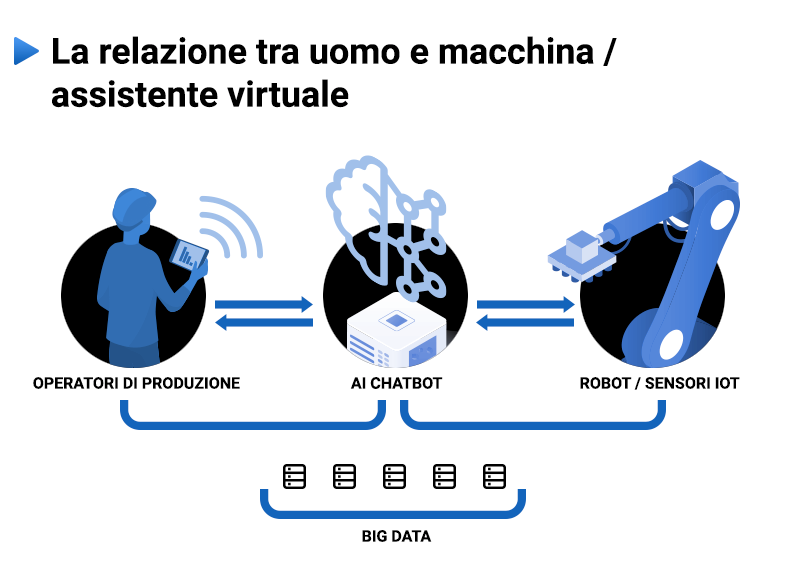 Img2ai-chatbot-smart-factory